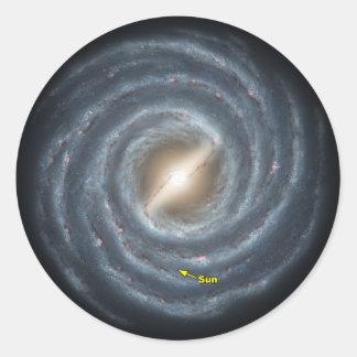 Sun in  the Milky Way NASA Classic Round Sticker