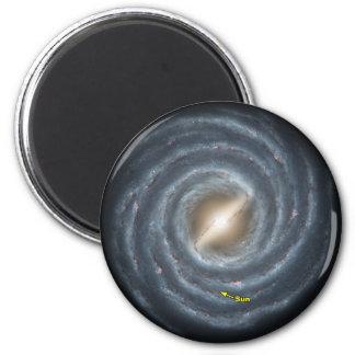 Sun in  the Milky Way NASA Magnet