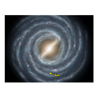 Sun in  the Milky Way NASA Postcard