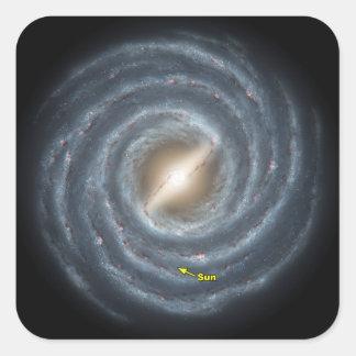 Sun in  the Milky Way NASA Square Sticker