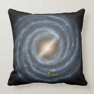 Sun in  the Milky Way NASA Throw Pillow