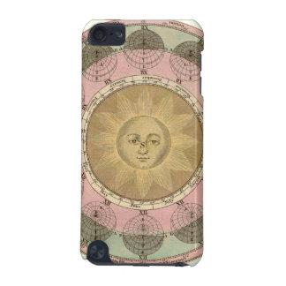 Sun y detalle de las estaciones de la antigüedad c