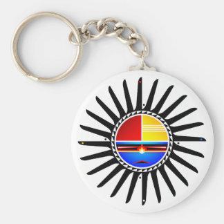 Sunface Keychain