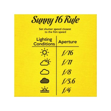 Beach Themed Sunny 16 rule canvas print