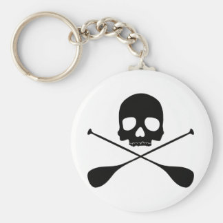 SUP Skull Keychain