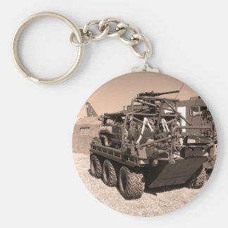 Supacat. Todo el vehículo de ejército rodado del Llavero Redondo Tipo Pin