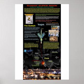 Super Blood Moon of Sukkot 2015 - 2 Print