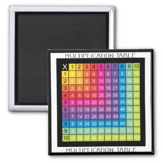 Super Colorful Multiplication Table Magnet