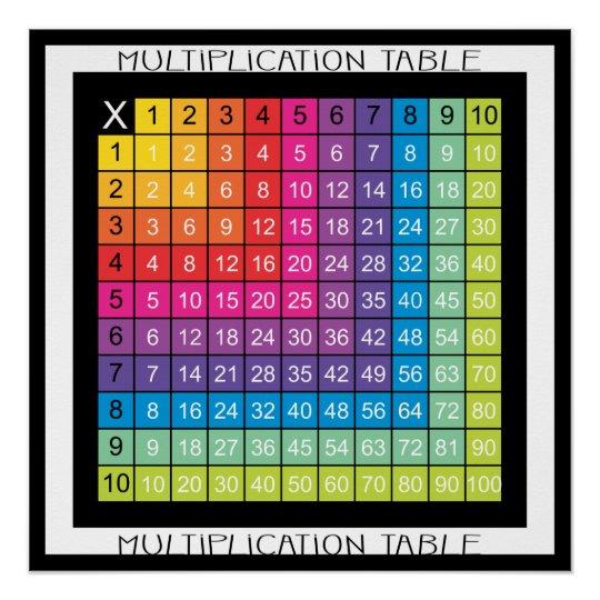 Super Colorful Multiplication Table Poster Zazzle Com