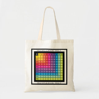 Super Colorful Multiplication Table Tote Bag