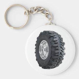 Super Swamper Bogger Basic Round Button Keychain