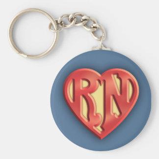 Superb RN IV Keychain