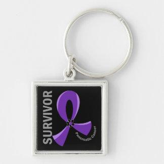 Superviviente 12 del cáncer pancreático llavero personalizado