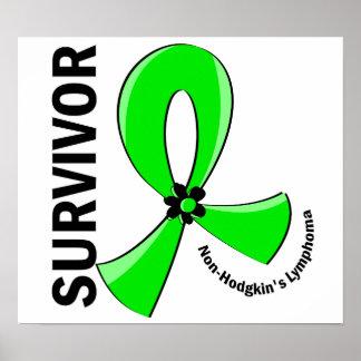 Superviviente 12 del linfoma Non-Hodgkin Poster