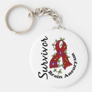Superviviente 15 del Aneurysm del cerebro Llavero Redondo Tipo Pin