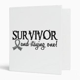 Superviviente 18 del cáncer de cerebro