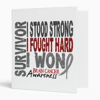 Superviviente 4 del cáncer de cerebro