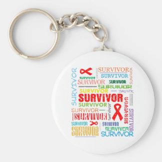 Superviviente Collage.png del cáncer de sangre Llavero Redondo Tipo Pin