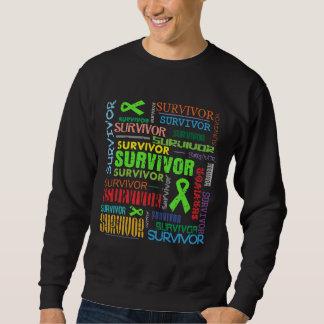 Superviviente Collage.png del linfoma de Jersey