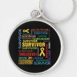 Superviviente Collage.png del sarcoma Llavero