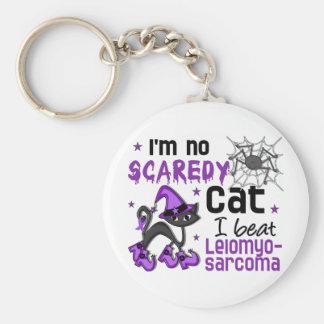 Superviviente de Halloween 2 Leiomyosarcoma Llavero
