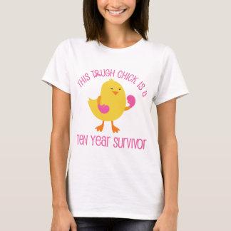 Superviviente del cáncer de pecho de 10 años playera