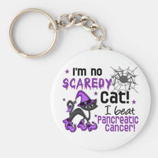 Superviviente del cáncer pancreático de Halloween  Llavero Personalizado