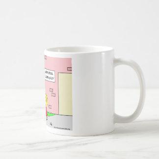 suposición de la geometría plana de la escuela taza de café