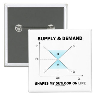 Supply & Demand Shapes My Outlook On Life (Econ) Pins