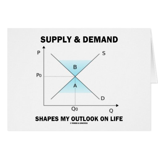 Supply & Demand Shapes My Outlook On Life (Econ) Card