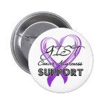 Support GIST Cancer Awareness Pinback Button