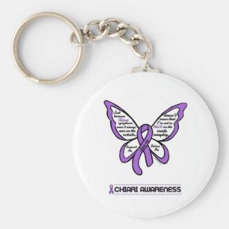 Support/Love/Believe...Chiari Keychain