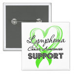 Support Lymphoma Awareness 2 Inch Square Button