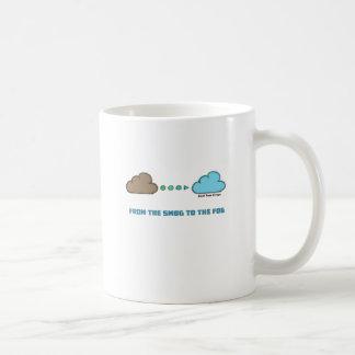 Support NaNo Los Angeles! Coffee Mug