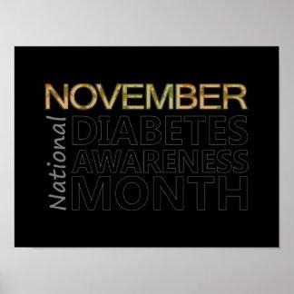 Support National Diabetes Awareness Month November Poster