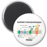 Support Photosynthesis Exhale (Biochemistry Humor) Refrigerator Magnets