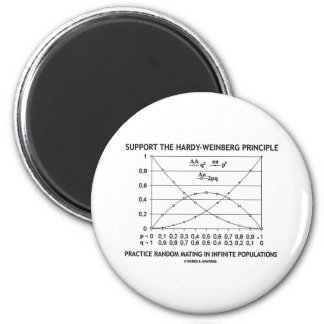 Support The Hardy-Weinberg Principle Practice 2 Inch Round Magnet