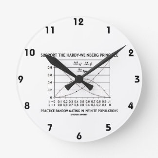 Support The Hardy-Weinberg Principle Practice Round Wall Clock