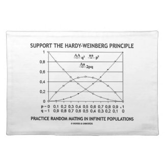Support The Hardy-Weinberg Principle Practice Cloth Placemat