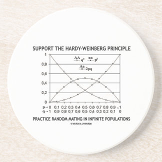 Support The Hardy-Weinberg Principle Practice Coaster