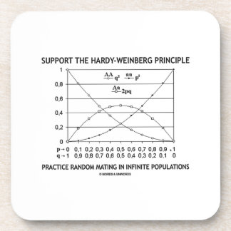 Support The Hardy-Weinberg Principle Practice Beverage Coaster