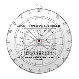 Support The Hardy-Weinberg Principle Practice Dartboards