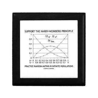 Support The Hardy-Weinberg Principle Practice Keepsake Box