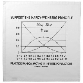 Support The Hardy-Weinberg Principle Practice Napkin