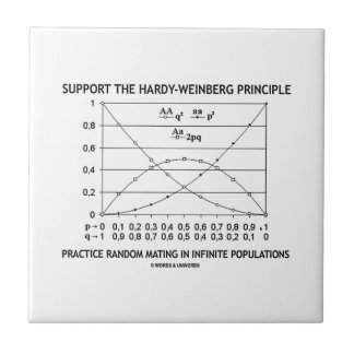 Support The Hardy-Weinberg Principle Practice Tile