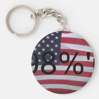 Support the occupation by showing it! basic round button keychain