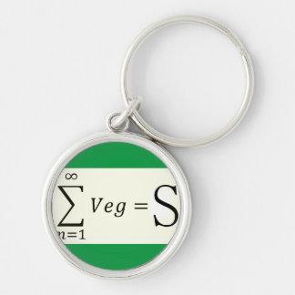 Support VegS Round Keychain