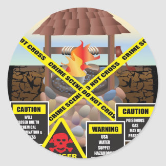 supportfracact-wellclosed-danger sticker