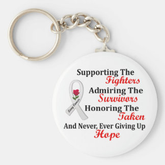 Supporting Admiring Honoring 2 LUNG CANCER Keychain