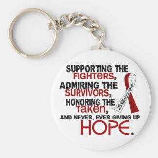 Supporting Admiring Honoring 3.2 Head Neck Cancer Keychain